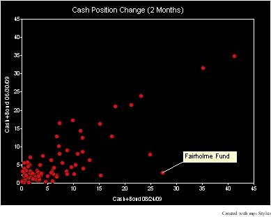 cash_scatter