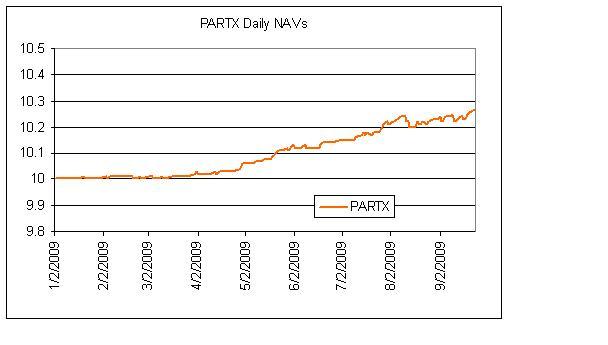 partx_navs1