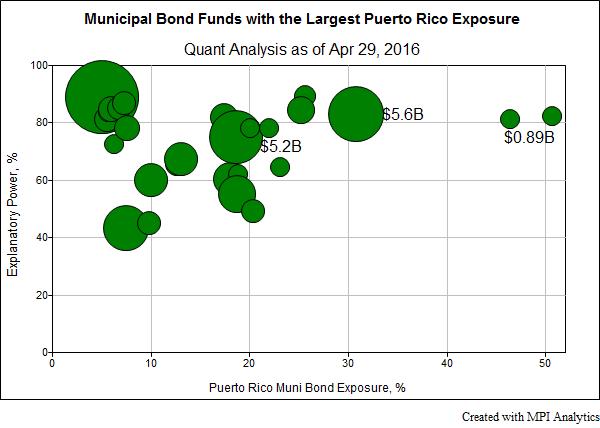 PuertoRicoExpo0CEP