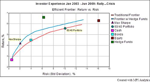 investor-exp1