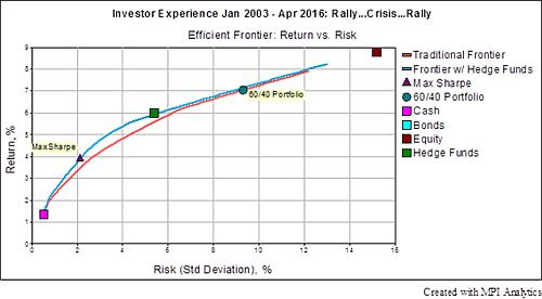 investor-exp2