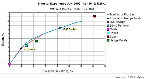 investor-exp3