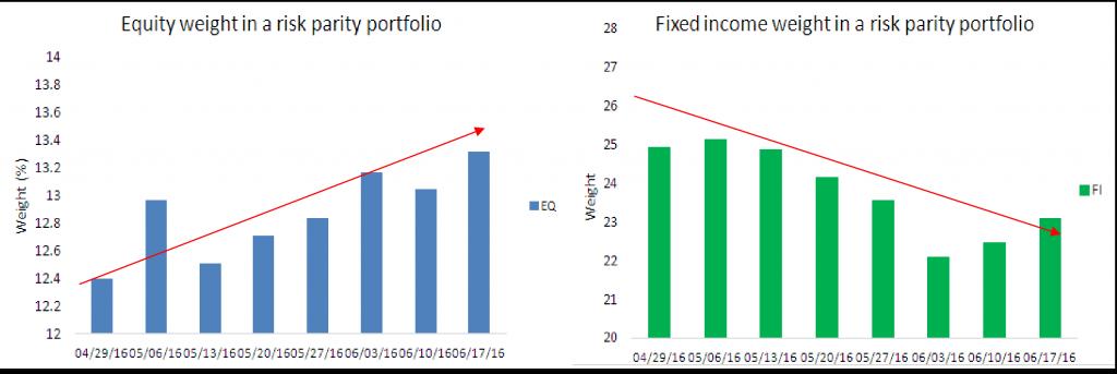 risk parity document new pics